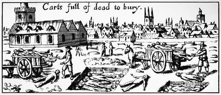 Burying Dead London Plague
